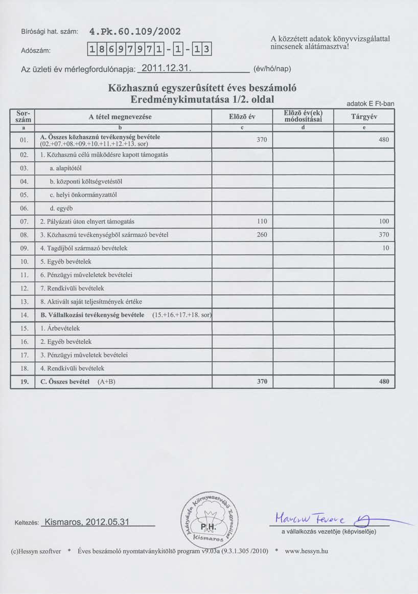 A Mátyásfa Környezetvédő Egyesület közhasznú egyszerűsített éves beszámolója a 2011-es évről - eredménykimutatás 2/1. oldal