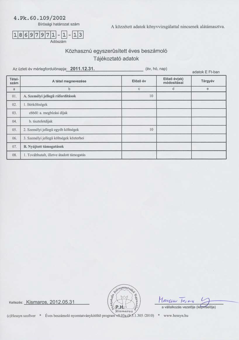 A Mátyásfa Környezetvédő Egyesület közhasznú egyszerűsített éves beszámolója a 2011-es évről - tájékoztató adatok