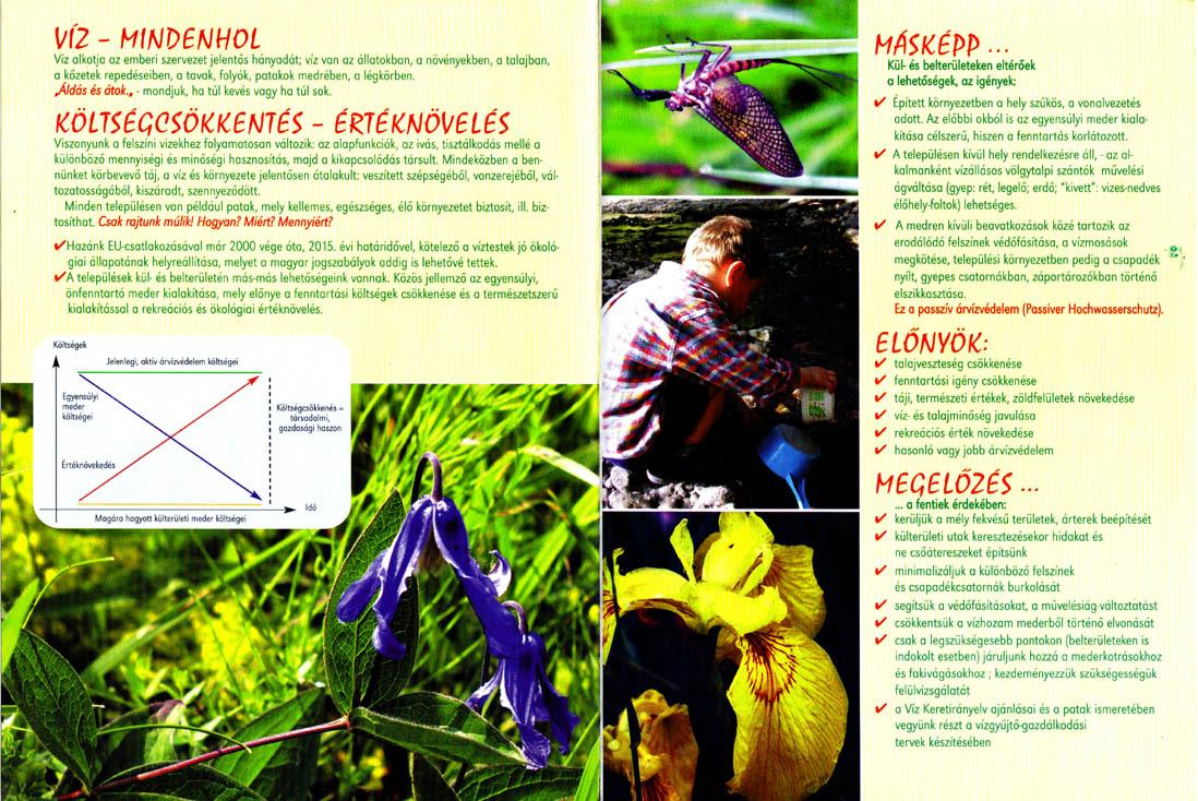 A Kék Forrás Környezet- és Természetvédelmi Egyesület Víz Keretirányelv szórólapja - 2. oldal